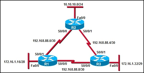cisco networking exam1 Quizlet provides fundamentals final exam chapter 1 cisco network activities, flashcards and games start learning today for free.